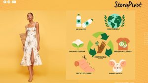 sustainably produced garment