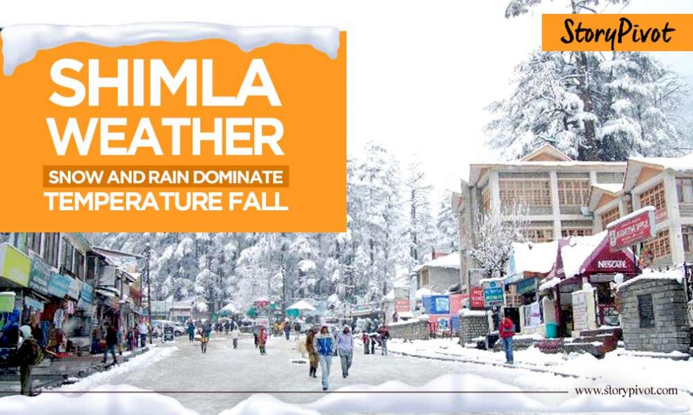 Shimla Weather